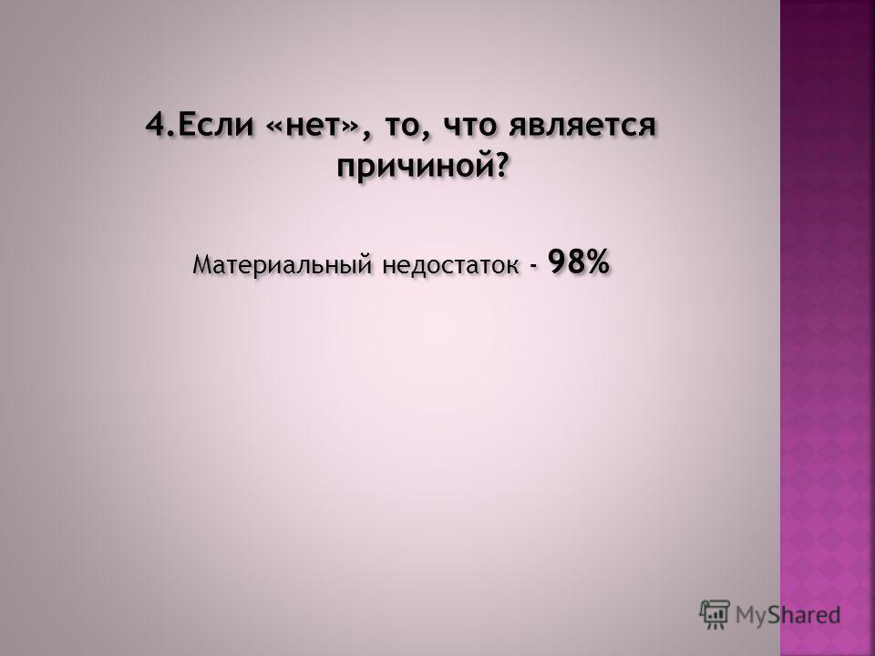 4.Если «нет», то, что является причиной? Материальный недостаток - 98% 4.Если «нет», то, что является причиной? Материальный недостаток - 98%