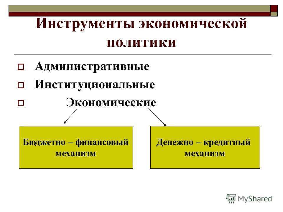 Инструменты экономической политики Административные Институциональные Экономические Бюджетно – финансовый механизм Денежно – кредитный механизм
