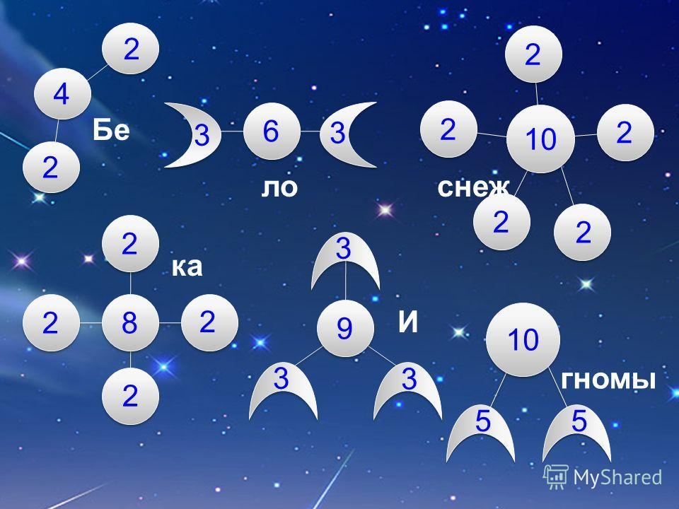 4 4 2 2 6 6 8 8 2 2 2 2 2 2 2 2 10 2 2 2 2 9 9 3 3 5 3 Бе лоснеж ка И гномы 2 3 5 2 2 2 3