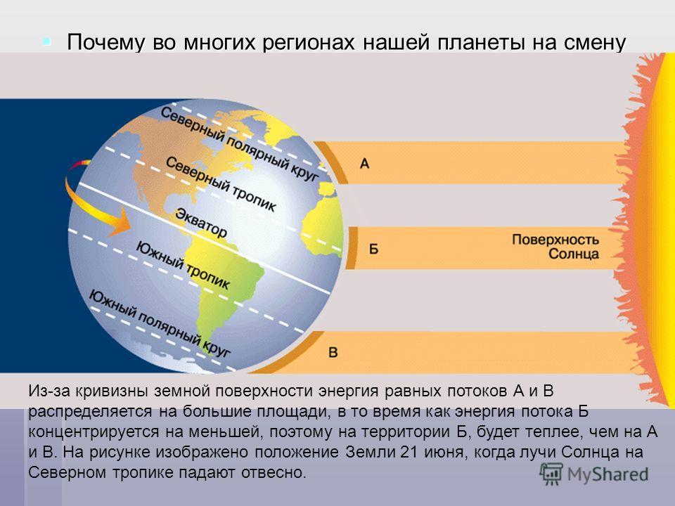 Почему во многих регионах нашей планеты на смену теплому лету приходит сначала прохладная осень, а затем морозная зима? Почему в разное время года солнце греет по-разному: в жаркий летний полдень от палящих солнечных лучей хочется укрыться в тени, а