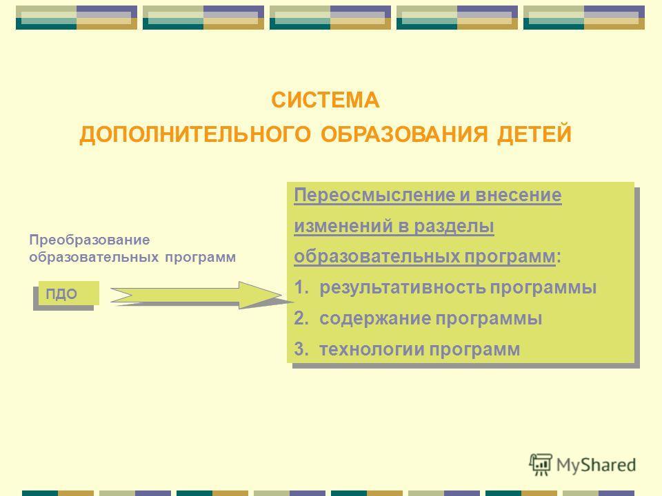 АКАДЕМИЧЕСКОЕ ОБРАЗОВАНИЕ Основные составляющие образования: КОМПЕТЕНТНОСТНОЕ ОБРАЗОВАНИЕ Основные составляющие ключевых компетентностей: ЗУНы: - з н а н и я; - у м е н и я; - н а в ы к и. - интегральный опыт для решения проблемы, включая: - з н а н