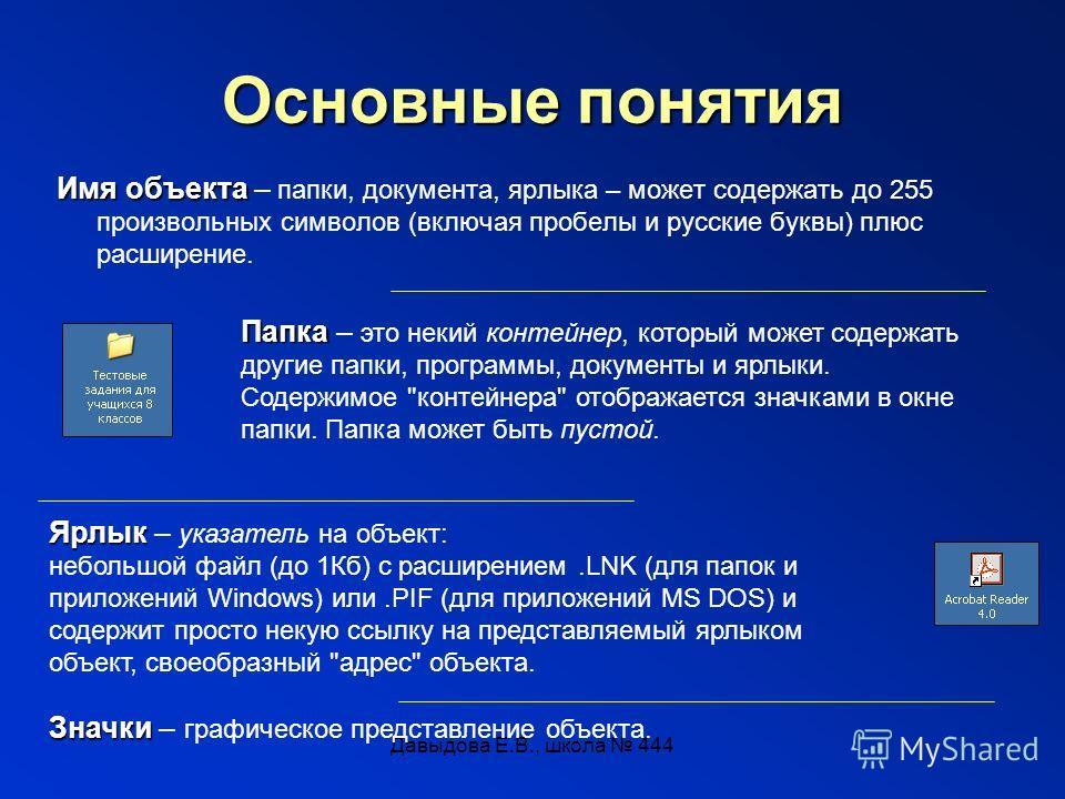 Давыдова Е.В., школа 444 Основные понятия Имя объекта Имя объекта – папки, документа, ярлыка – может содержать до 255 произвольных символов (включая пробелы и русские буквы) плюс расширение. Папка Папка – это некий контейнер, который может содержать