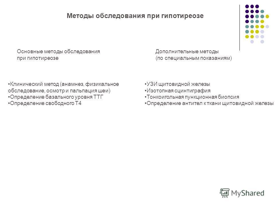 Методы обследования при гипотиреозе Основные методы обследования при гипотиреозе Клинический метод (анамнез, физикальное обследование, осмотр и пальпация шеи) Определение базального уровня ТТГ Определение свободного Т4 Дополнительные методы (по специ