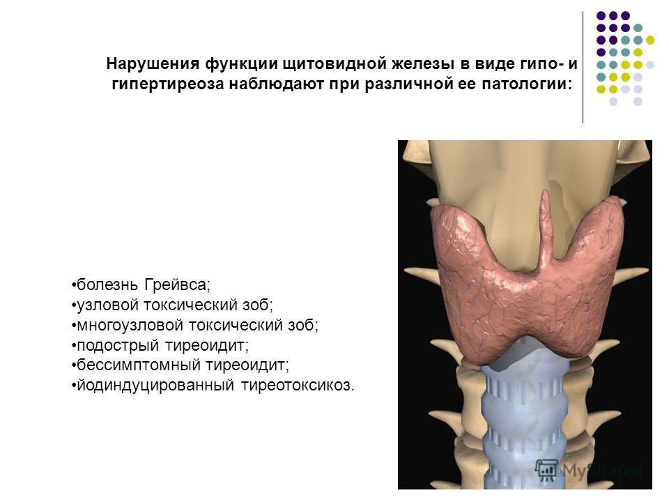 Нарушения функции щитовидной железы в виде гипо- и гипертиреоза наблюдают при различной ее патологии: болезнь Грейвса; узловой токсический зоб; многоузловой токсический зоб; подострый тиреоидит; бессимптомный тиреоидит; йодиндуцированный тиреотоксико