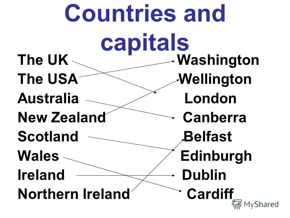 Countries and capitals The UK Washington The USA Wellington Australia London New Zealand Canberra Scotland Belfast Wales Edinburgh Ireland Dublin Northern Ireland Cardiff