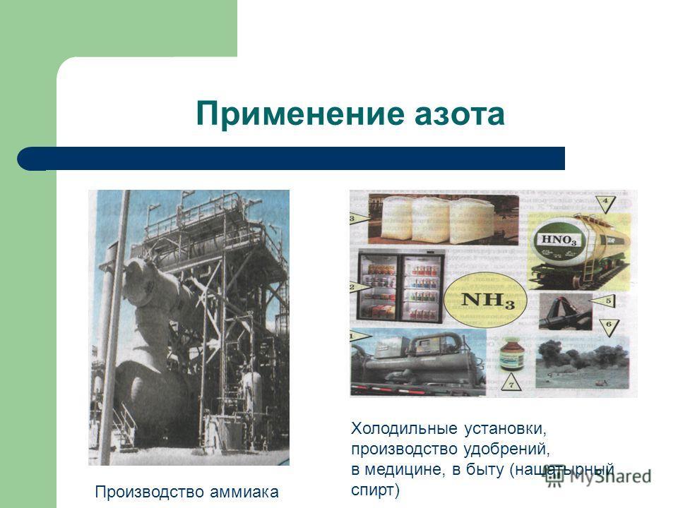 Применение азота Производство аммиака Холодильные установки, производство удобрений, в медицине, в быту (нашатырный спирт)
