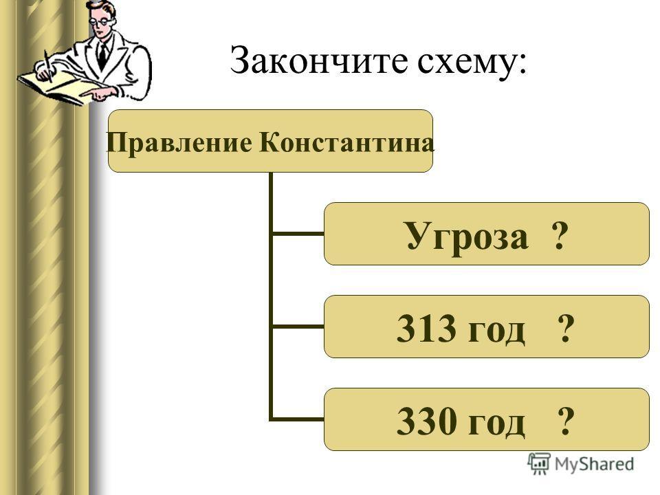 Закончите схему: Правление Константина Угроза ? 313 год ? 330 год ?