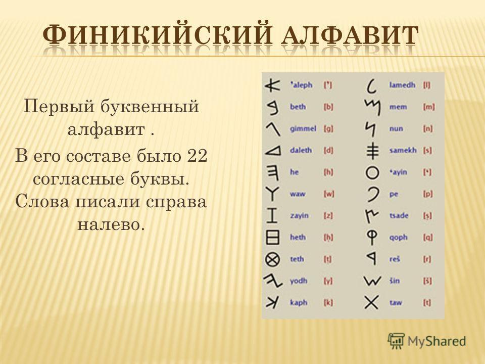 Первый буквенный алфавит. В его составе было 22 согласные буквы. Слова писали справа налево.