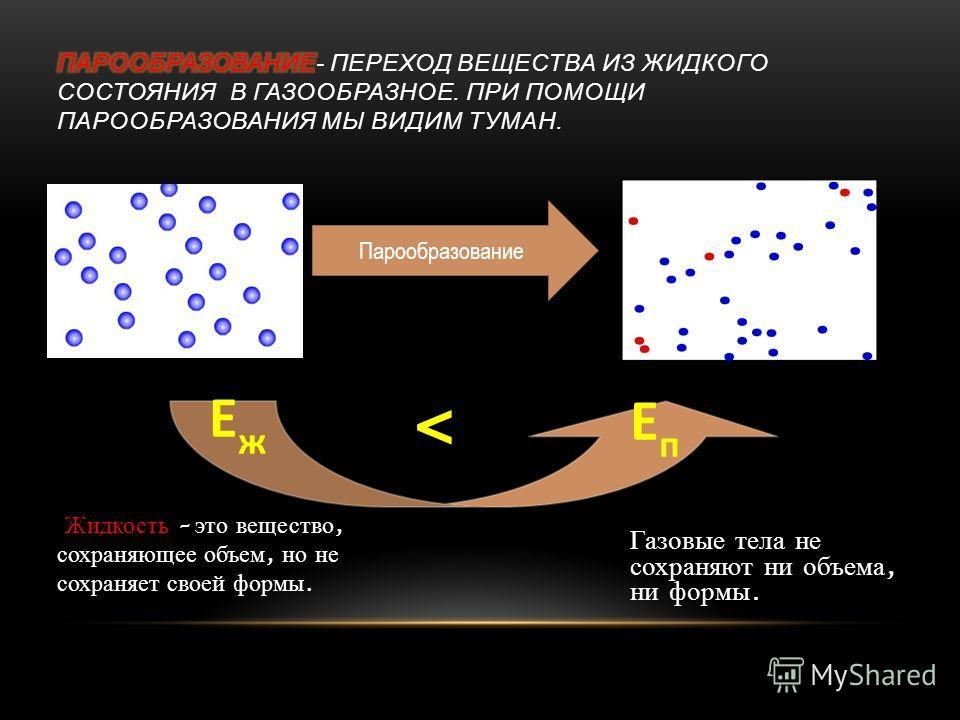Газовые тела не сохраняют ни объема, ни формы. Парообразование Жидкость – это вещество, сохраняющее объем, но не сохраняет своей формы. ЕжЕж ЕпЕп