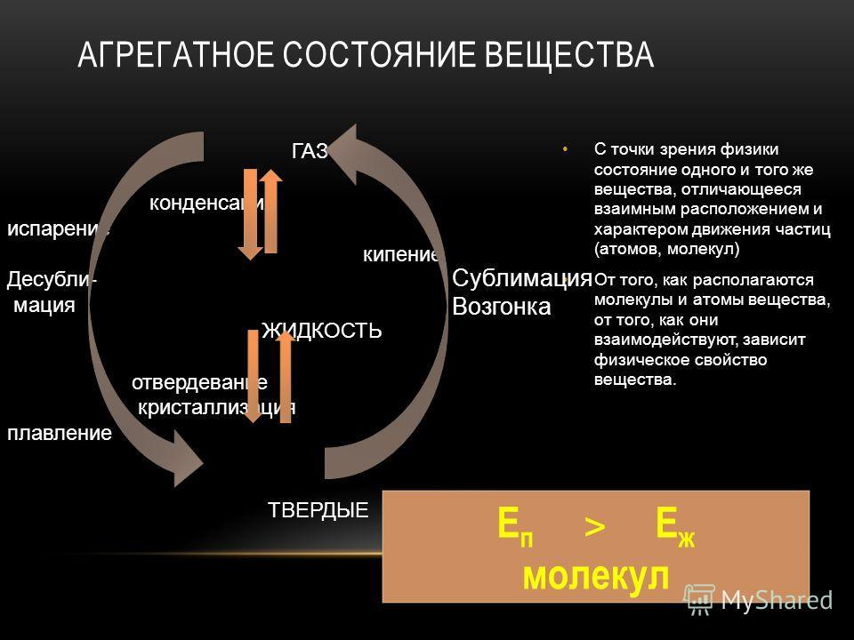 АГРЕГАТНОЕ СОСТОЯНИЕ ВЕЩЕСТВА С точки зрения физики состояние одного и того же вещества, отличающееся взаимным расположением и характером движения частиц (атомов, молекул) От того, как располагаются молекулы и атомы вещества, от того, как они взаимод