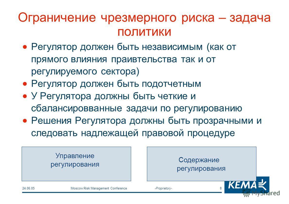 24.06.05Moscow Risk Management Conference -Proprietory-8 Ограничение чрезмерного риска – задача политики Регулятор должен быть независимым (как от прямого влияния праивтельства так и от регулируемого сектора) Регулятор должен быть подотчетным У Регул