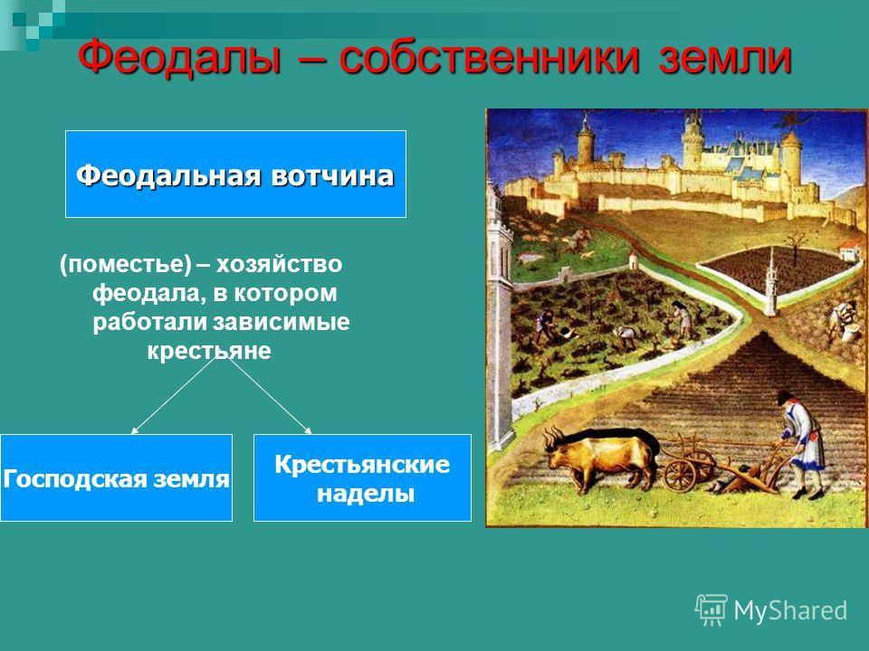 Феодалы – собственники земли (поместье) – хозяйство феодала, в котором работали зависимые крестьяне Господская земля Крестьянские наделы Феодальная вотчина