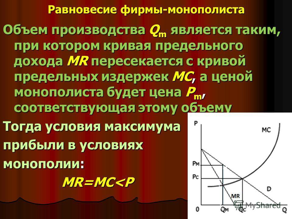 Равновесие фирмы-монополиста Объем производства Q m является таким, при котором кривая предельного дохода МR пересекается с кривой предельных издержек МС, а ценой монополиста будет цена P m, соответствующая этому объему Тогда условия максимума прибыл