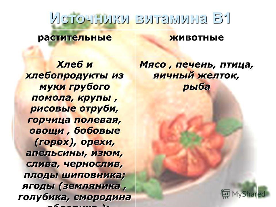 Источники витамина В1растительныеживотные Хлеб и хлебопродукты из муки грубого помола, крупы, рисовые отруби, горчица полевая, овощи, бобовые (горох), орехи, апельсины, изюм, слива, чернослив, плоды шиповника; ягоды (земляника, голубика, смородина, о