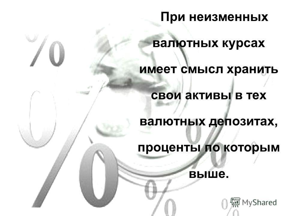 в чем смысл валютных вкладов белье вывод