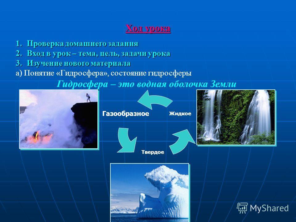 Ход урока 1.Проверка домашнего задания 2.Вход в урок – тема, цель, задачи урока 3.Изучение нового материала а) Понятие «Гидросфера», состояние гидросферы Гидросфера – это водная оболочка Земли Газообразное Твердое Жидкое