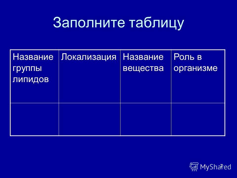 7 Заполните таблицу Название группы липидов ЛокализацияНазвание вещества Роль в организме