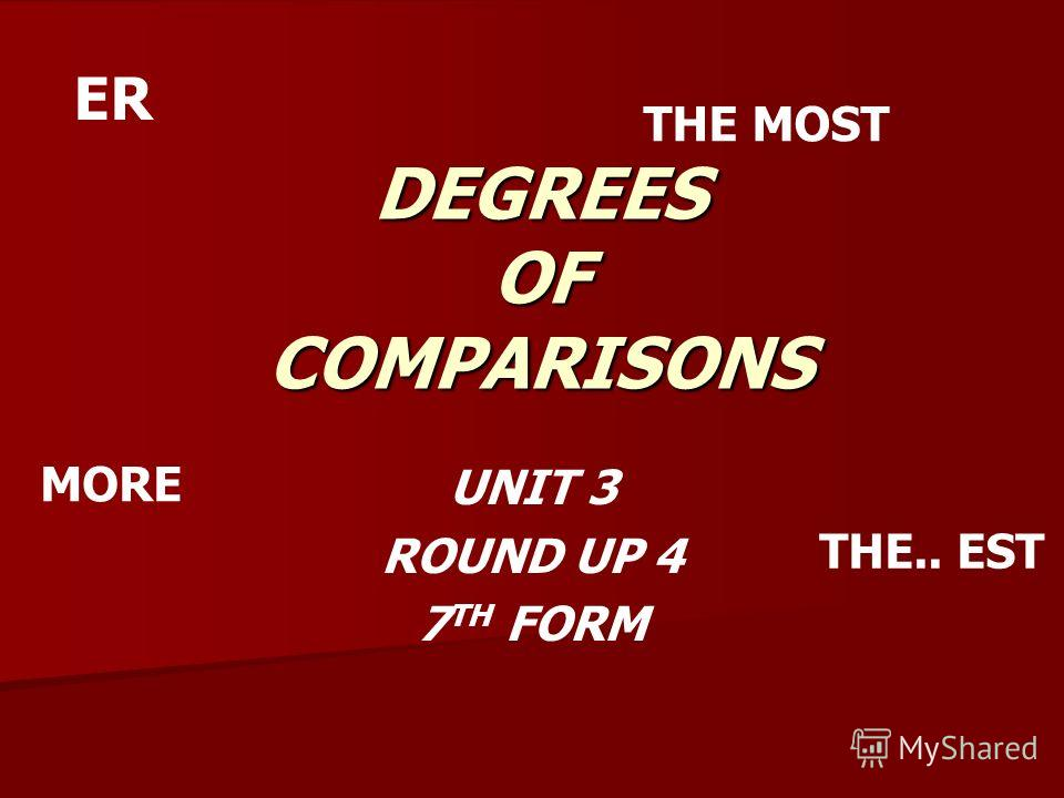 DEGREES OF COMPARISONS UNIT 3 ROUND UP 4 7 TH FORM ER THE.. EST THE MOST MORE
