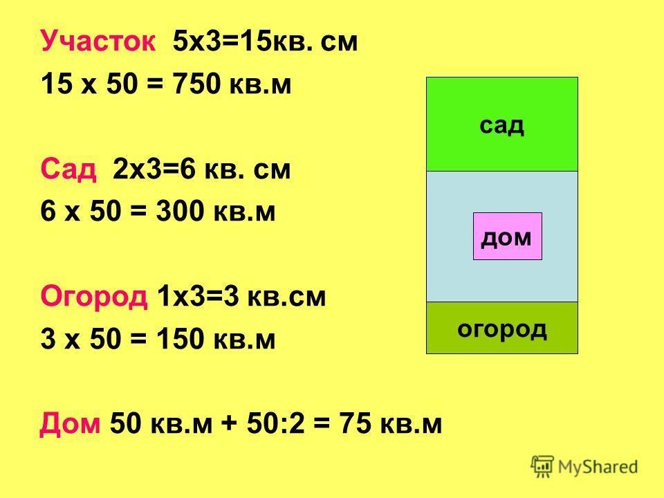 Участок 5х3=15кв. см 15 х 50 = 750 кв.м Сад 2х3=6 кв. см 6 х 50 = 300 кв.м Огород 1х3=3 кв.см 3 х 50 = 150 кв.м Дом 50 кв.м + 50:2 = 75 кв.м Участок сад огород дом