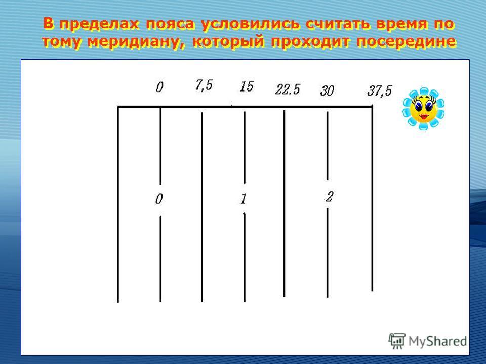 В пределах пояса условились считать время по тому меридиану, который проходит посередине