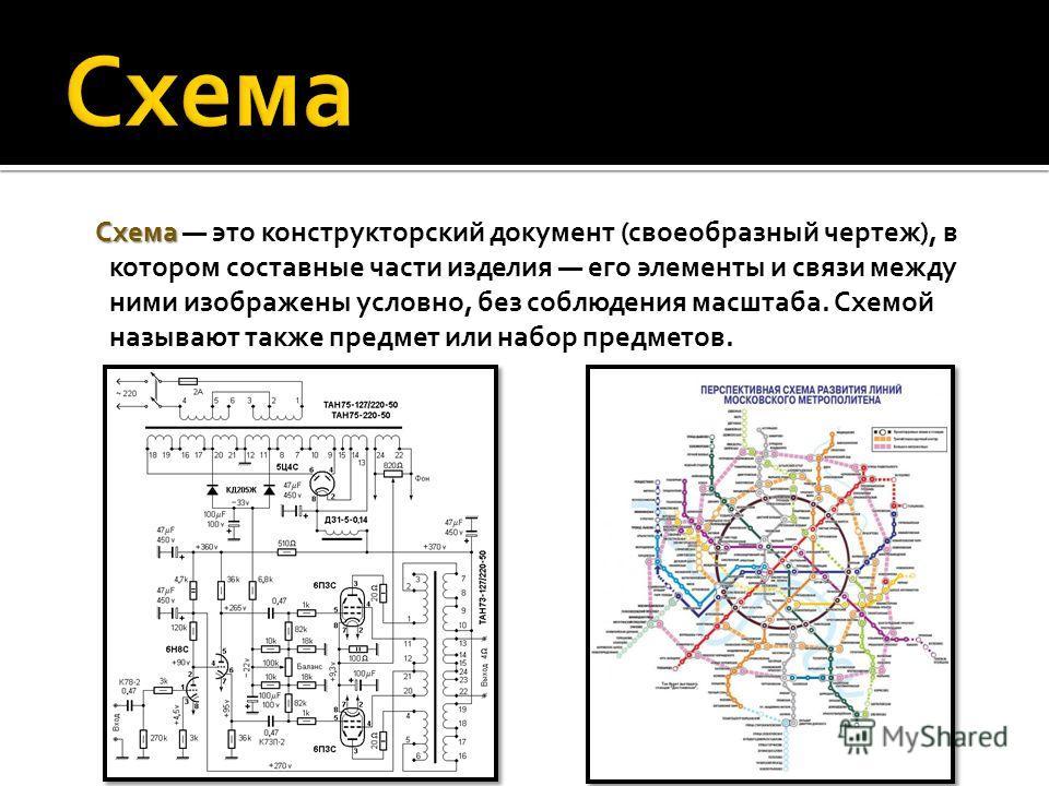 Схема Схема это конструкторский документ (своеобразный чертеж), в котором составные части изделия его элементы и связи между ними изображены условно, без соблюдения масштаба. Схемой называют также предмет или набор предметов.