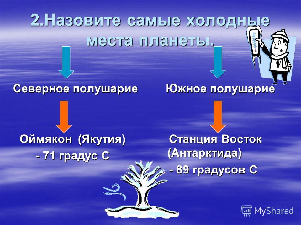 2.Назовите самые холодные места планеты. Северное полушарие Оймякон (Якутия) Оймякон (Якутия) - 71 градус С - 71 градус С Южное полушарие Южное полушарие Станция Восток (Антарктида) Станция Восток (Антарктида) - 89 градусов С - 89 градусов С