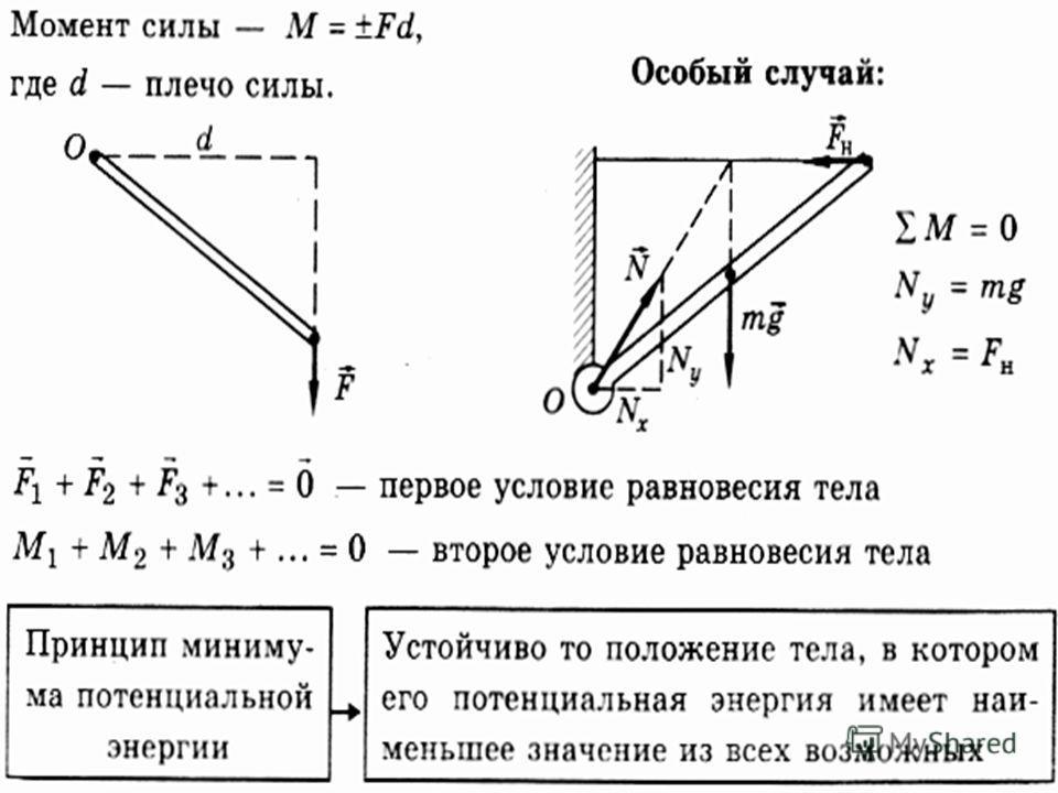 Таким образом, в случае, когда размеры тела малы по сравнению с расстоянием до центра Земли, центр тяжести совпадает с центром масс тела. Сила инерции в неинерциальной системе, движущейся поступательно, приложена всегда к центру масс.