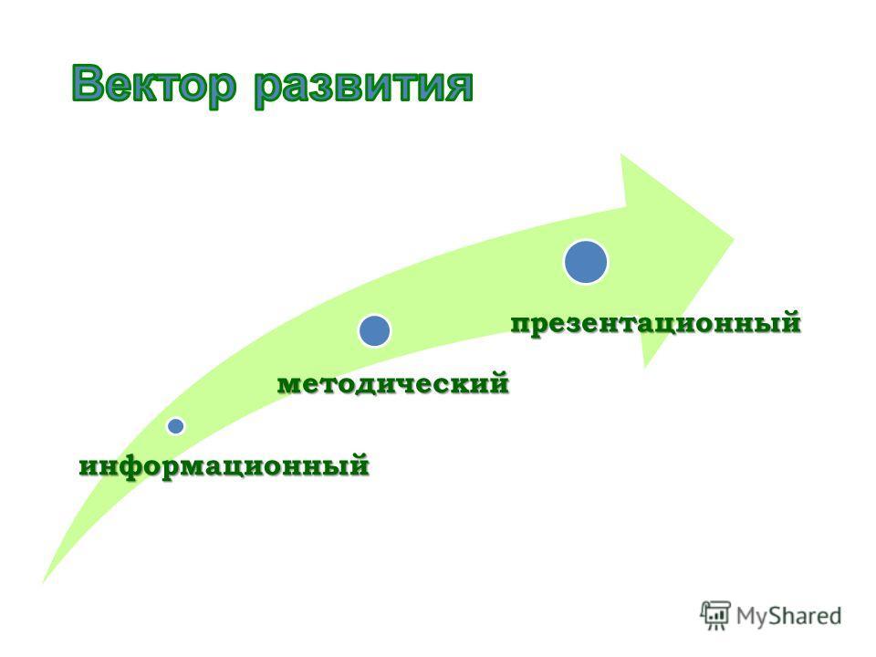 информационный методический презентационный