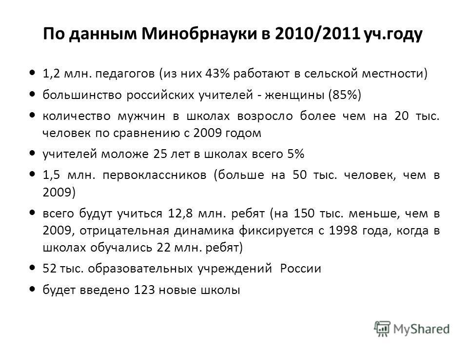 По данным Минобрнауки в 2010/2011 уч.году 1,2 млн. педагогов (из них 43% работают в сельской местности) большинство российских учителей - женщины (85%) количество мужчин в школах возросло более чем на 20 тыс. человек по сравнению с 2009 годом учителе