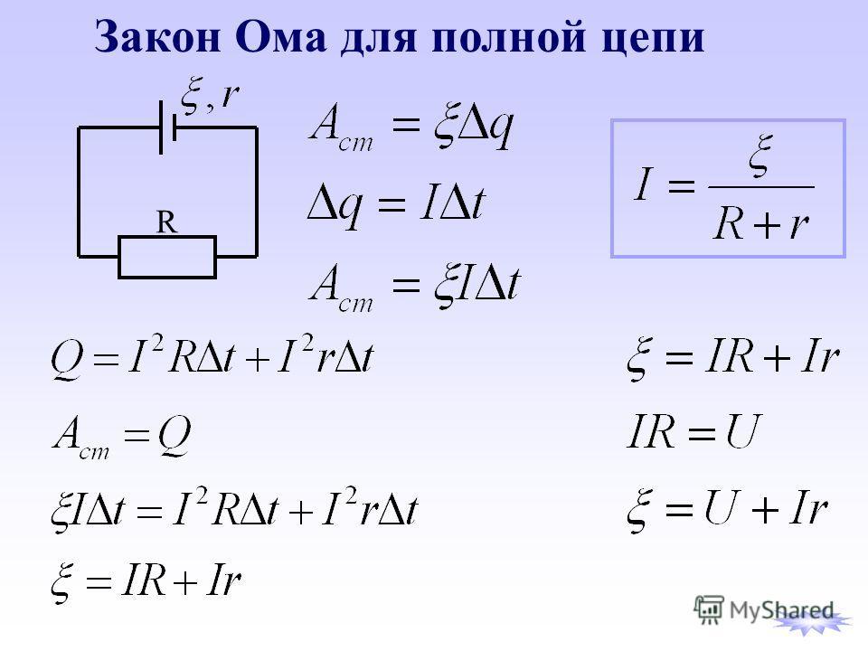 Закон Ома для полной цепи R