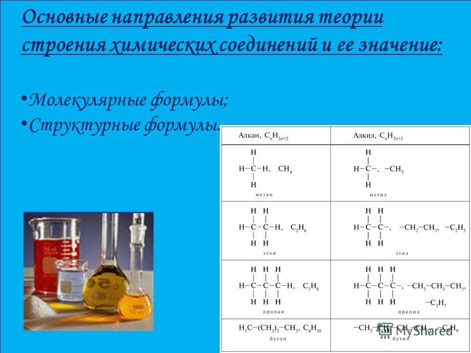 Основные направления развития теории строения химических соединений и ее значение: Молекулярные формулы; Структурные формулы.