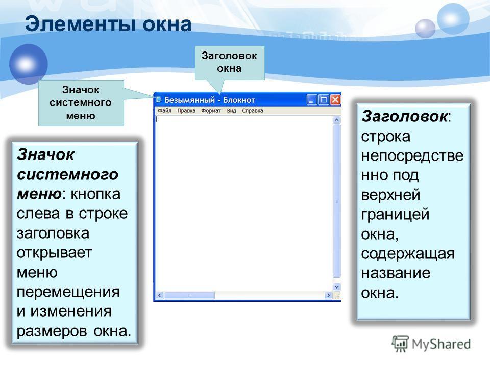 Заголовок окна Значок системного меню Элементы окна Заголовок: строка непосредстве нно под верхней границей окна, содержащая название окна. Значок системного меню: кнопка слева в строке заголовка открывает меню перемещения и изменения размеров окна.