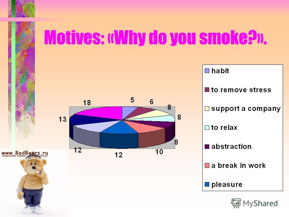 Motives: «Why do you smoke?».