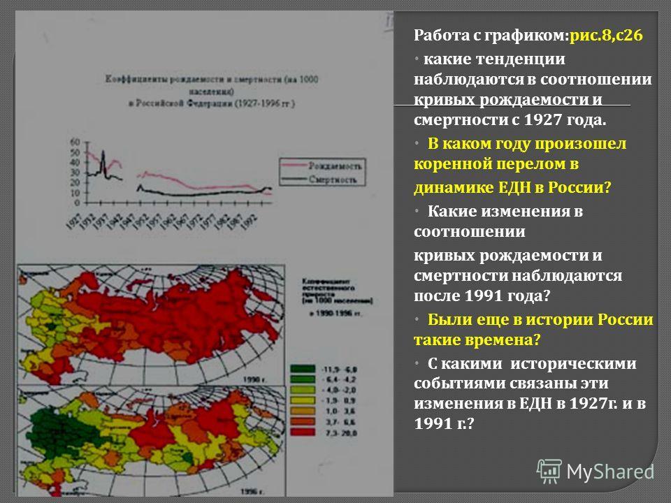 Работа с графиком : рис.8, с 26 какие тенденции наблюдаются в соотношении кривых рождаемости и смертности с 1927 года. В каком году произошел коренной перелом в динамике ЕДН в России ? Какие изменения в соотношении кривых рождаемости и смертности наб
