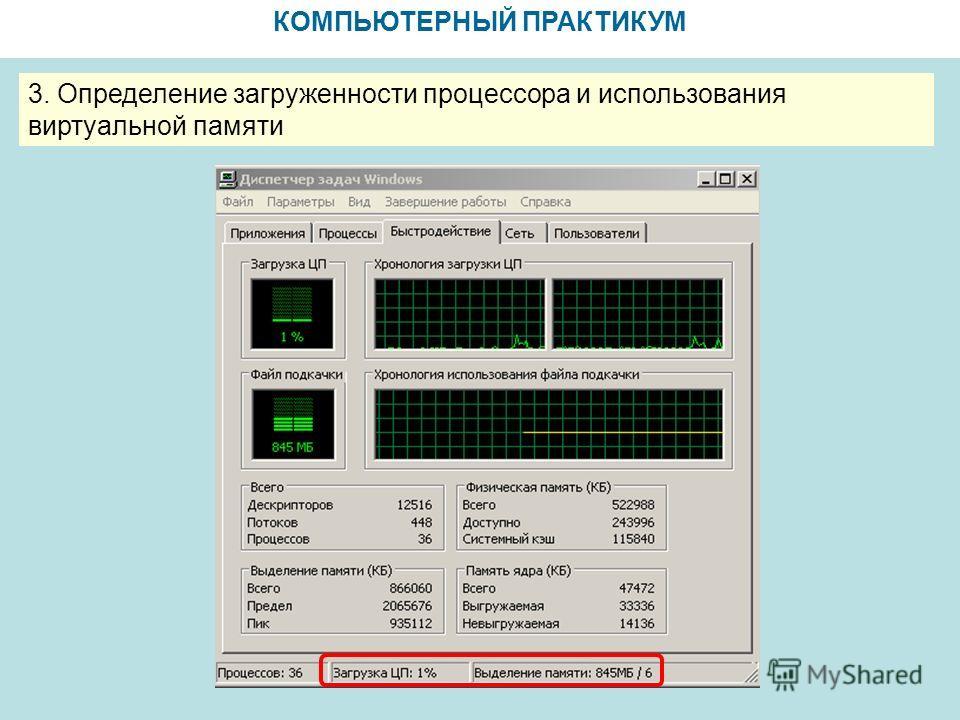КОМПЬЮТЕРНЫЙ ПРАКТИКУМ 3. Определение загруженности процессора и использования виртуальной памяти