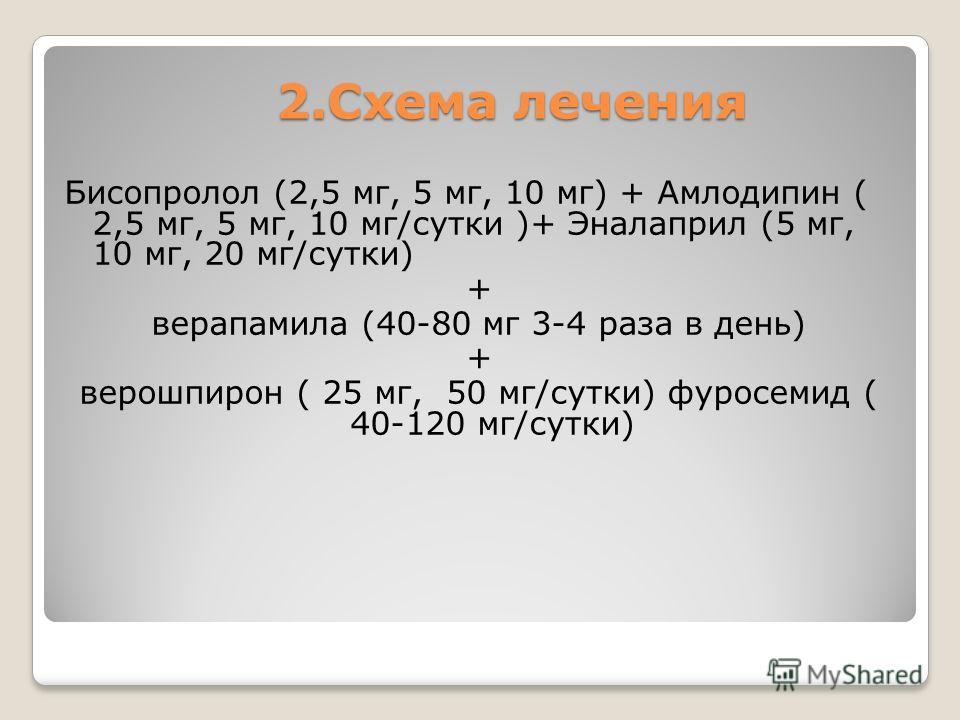2.Схема лечения Бисопролол (2,5 мг, 5 мг, 10 мг) + Амлодипин ( 2,5 мг, 5 мг, 10 мг/сутки )+ Эналаприл (5 мг, 10 мг, 20 мг/сутки) + верапамила (40-80 мг 3-4 раза в день) + верошпирон ( 25 мг, 50 мг/сутки) фуросемид ( 40-120 мг/сутки)