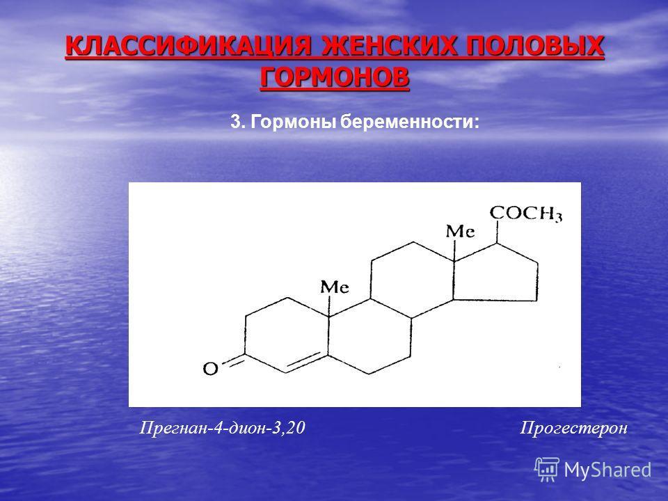 КЛАССИФИКАЦИЯ ЖЕНСКИХ ПОЛОВЫХ ГОРМОНОВ 3. Гормоны беременности: Прегнан-4-дион-3,20 Прогестерон