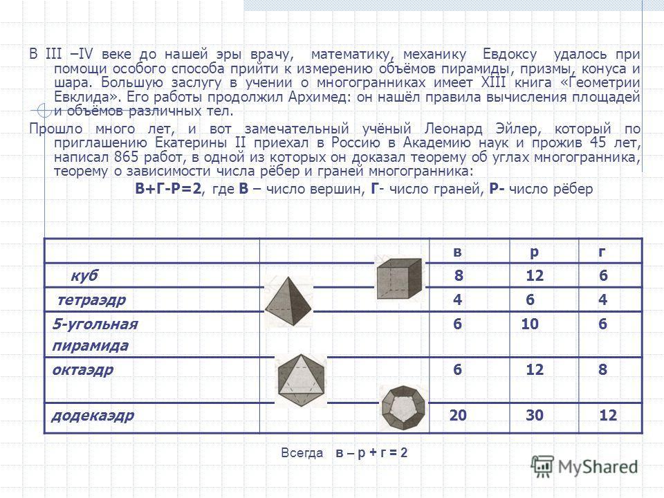 В III –IV веке до нашей эры врачу, математику, механику Евдоксу удалось при помощи особого способа прийти к измерению объёмов пирамиды, призмы, конуса и шара. Большую заслугу в учении о многогранниках имеет XIII книга «Геометрии Евклида». Его работы