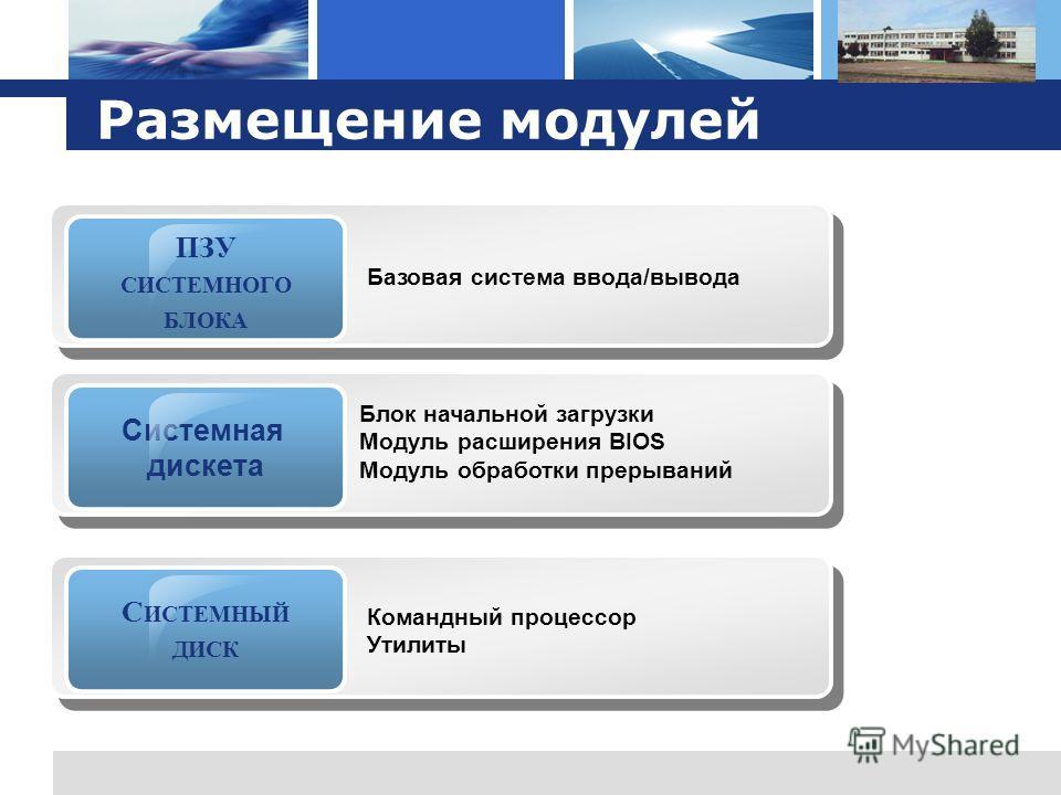 L o g o Размещение модулей ПЗУ СИСТЕМНОГО БЛОКА Базовая система ввода/вывода Системная дискета Блок начальной загрузки Модуль расширения BIOS Модуль обработки прерываний Командный процессор Утилиты С ИСТЕМНЫЙ ДИСК