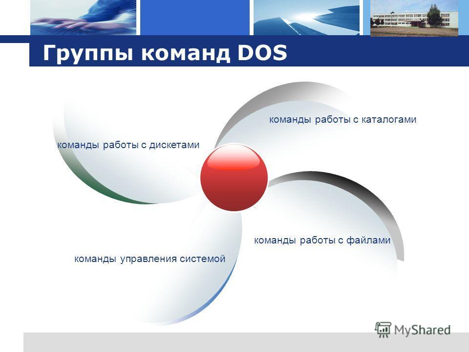 L o g o Группы команд DOS команды работы с дискетами команды работы с каталогами команды управления системой команды работы с файлами