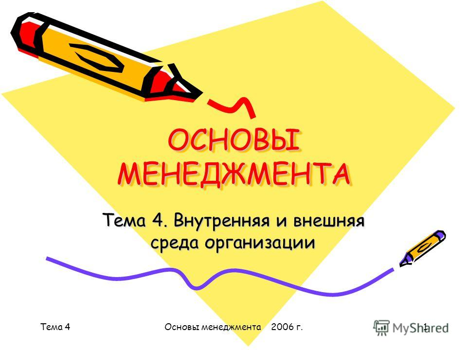 Тема 4Основы менеджмента 2006 г.1 ОСНОВЫ МЕНЕДЖМЕНТА Тема 4. Внутренняя и внешняя среда организации