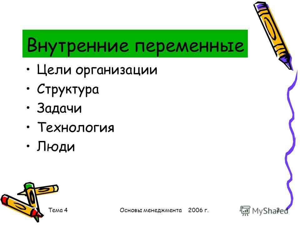 Тема 4Основы менеджмента 2006 г.3 Внутренние переменные Цели организации Структура Задачи Технология Люди