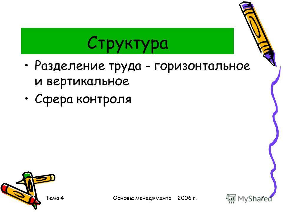 Тема 4Основы менеджмента 2006 г.7 Структура Разделение труда - горизонтальное и вертикальное Сфера контроля