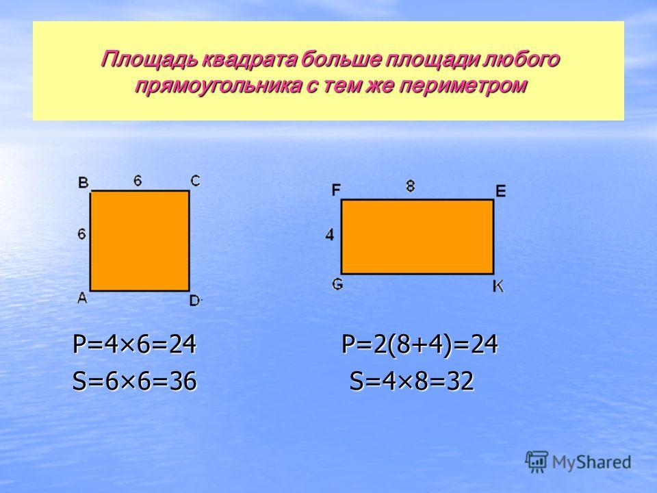 Площадь квадрата больше площади любого прямоугольника с тем же периметром P=4×6=24 P=2(8+4)=24 S=6×6=36 S=4×8=32
