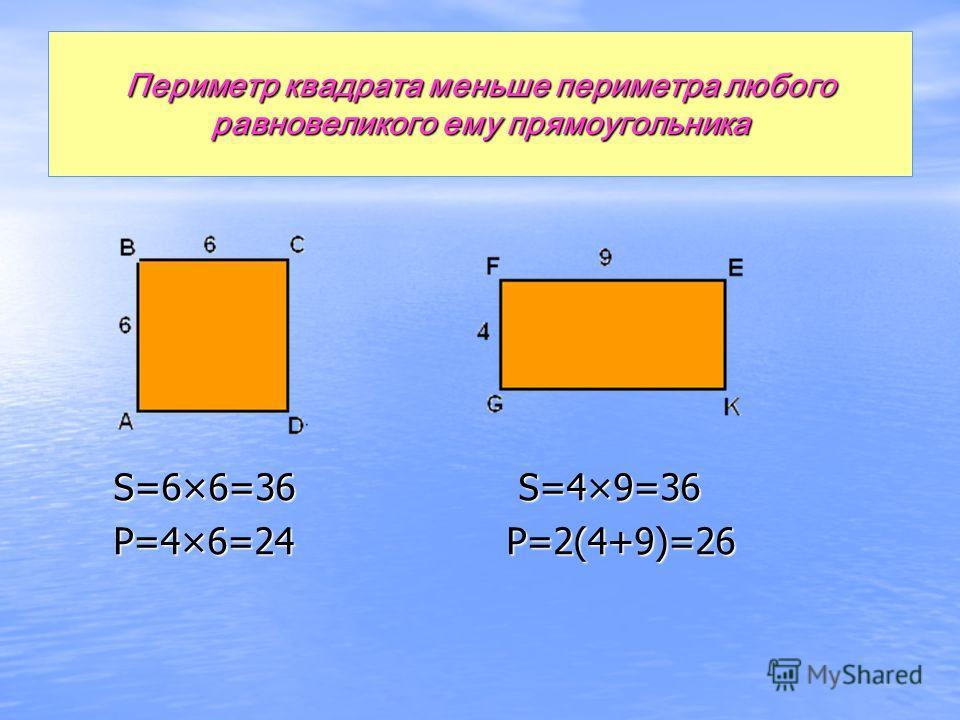 Периметр квадрата меньше периметра любого равновеликого ему прямоугольника S=6×6=36 S=4×9=36 S=6×6=36 S=4×9=36 P=4×6=24 P=2(4+9)=26 P=4×6=24 P=2(4+9)=26