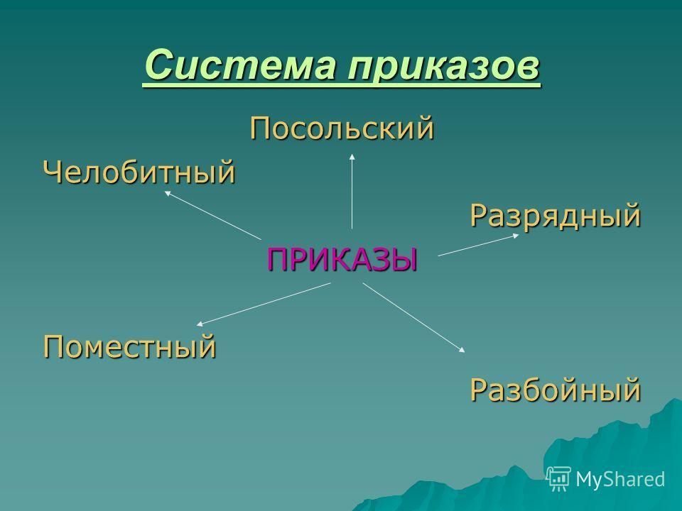 Система приказов ПосольскийЧелобитныйРазрядныйПРИКАЗЫПоместныйРазбойный