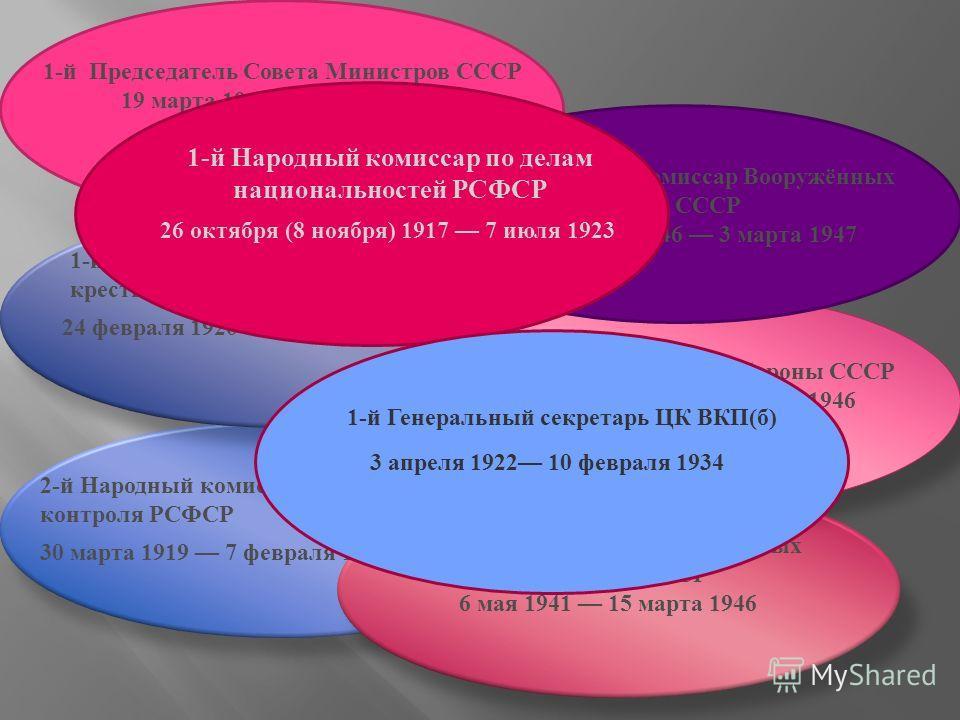 1- й Председатель Совета Министров СССР 19 марта 1946 5 марта 1953 1- й Народный комиссар Вооружённых Сил СССР 25 февраля 1946 3 марта 1947 3- й Народный комиссар обороны СССР 19 июля 1941 25 февраля 1946 4- й Председатель Совета Народных Комиссаров