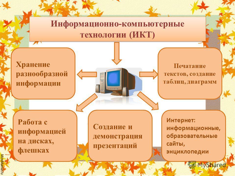 Икт технологии схемы