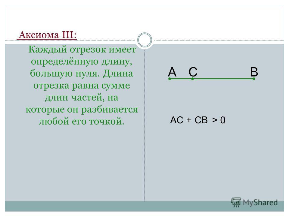 Аксиома III: Каждый отрезок имеет определённую длину, большую нуля. Длина отрезка равна сумме длин частей, на которые он разбивается любой его точкой. АВ АC + CВ > 0 C