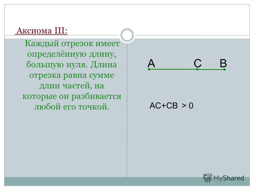 Аксиома III: Каждый отрезок имеет определённую длину, большую нуля. Длина отрезка равна сумме длин частей, на которые он разбивается любой его точкой. АВ АC+CВ > 0 C